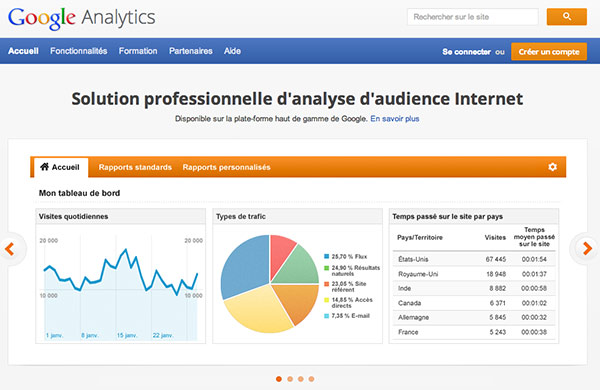 accueil de Google Analytics